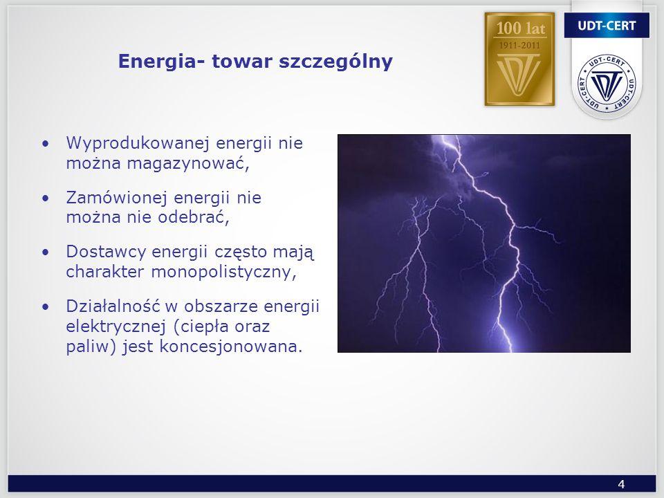 4 Energia- towar szczególny Wyprodukowanej energii nie można magazynować, Zamówionej energii nie można nie odebrać, Dostawcy energii często mają chara