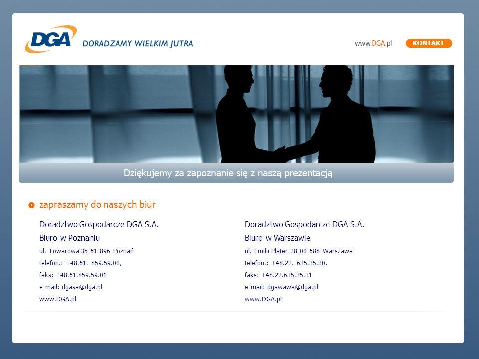 KONTAKT zapraszamy do naszych biur Doradztwo Gospodarcze DGA S.A. Biuro w Poznaniu ul. Towarowa 35 61-896 Poznań telefon.: +48.61. 859.59.00, faks: +4