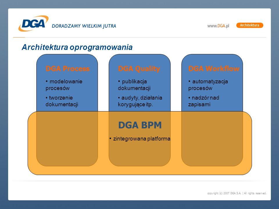 copyright (c) 2007 DGA S.A. | All rights reserved. Architektura Architektura oprogramowania DGA BPM DGA ProcessDGA WorkflowDGA Quality modelowanie pro