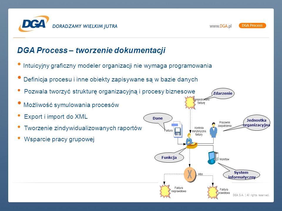 copyright (c) 2007 DGA S.A. | All rights reserved. DGA Process DGA Process – tworzenie dokumentacji Dane Funkcja System informatyczny Jednostka organi