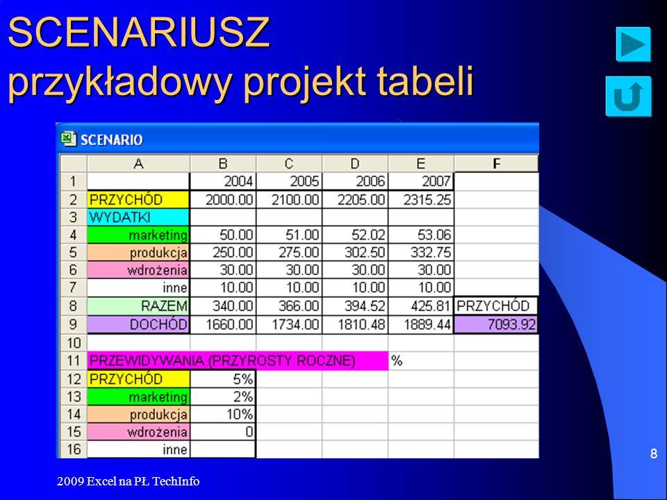2009 Excel na PŁ TechInfo 8 SCENARIUSZ przykładowy projekt tabeli