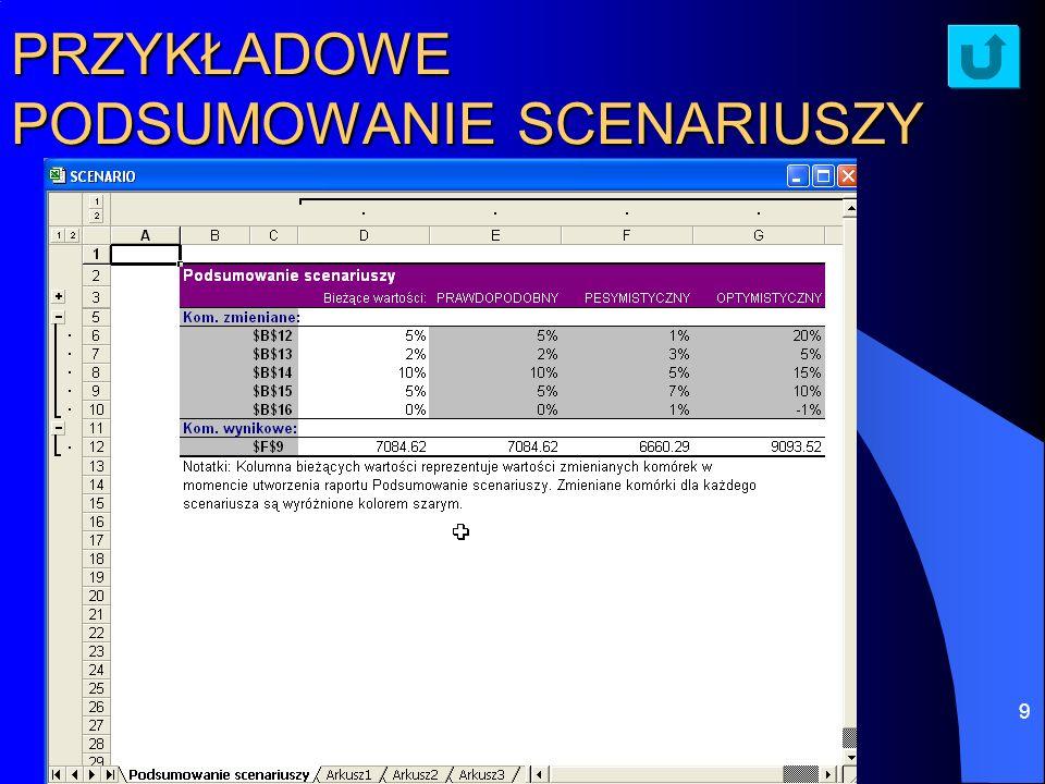 2009 Excel na PŁ TechInfo 9 PRZYKŁADOWE PODSUMOWANIE SCENARIUSZY