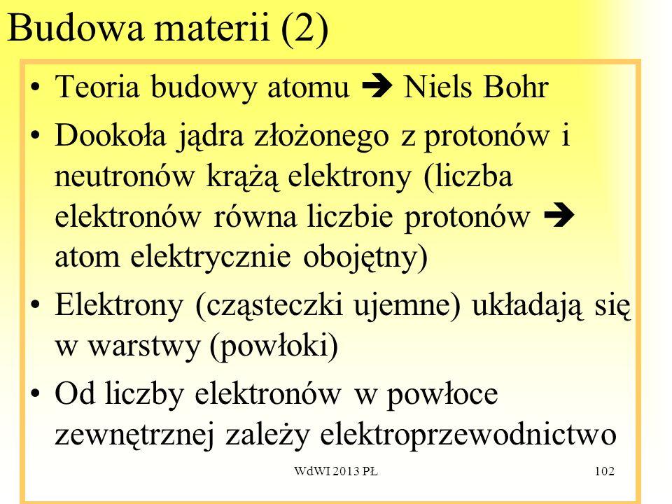 WdWI 2013 PŁ102 Budowa materii (2) Teoria budowy atomu Niels Bohr Dookoła jądra złożonego z protonów i neutronów krążą elektrony (liczba elektronów ró