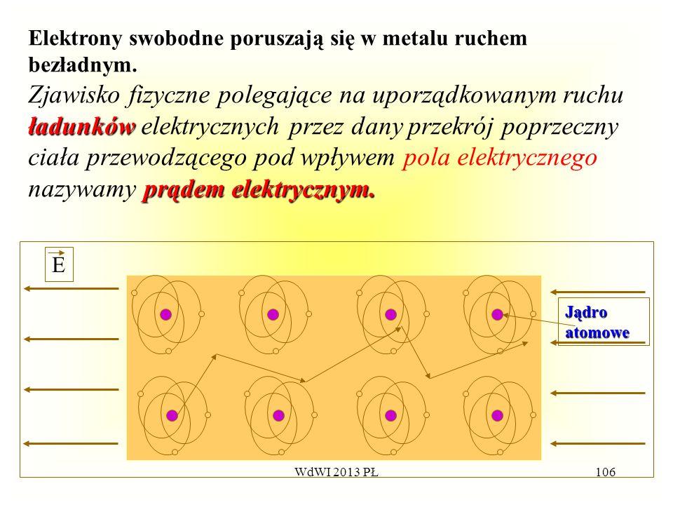 WdWI 2013 PŁ106 E Jądro atomowe Elektrony swobodne poruszają się w metalu ruchem bezładnym. ładunków prądem elektrycznym. Zjawisko fizyczne polegające