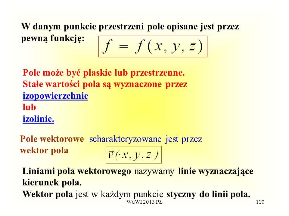 WdWI 2013 PŁ110 W danym punkcie przestrzeni pole opisane jest przez pewną funkcję: Pole może być płaskie lub przestrzenne. Stałe wartości pola są wyzn