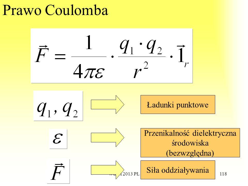 WdWI 2013 PŁ118 Prawo Coulomba Ładunki punktowe Przenikalność dielektryczna środowiska (bezwzględna) Siła oddziaływania
