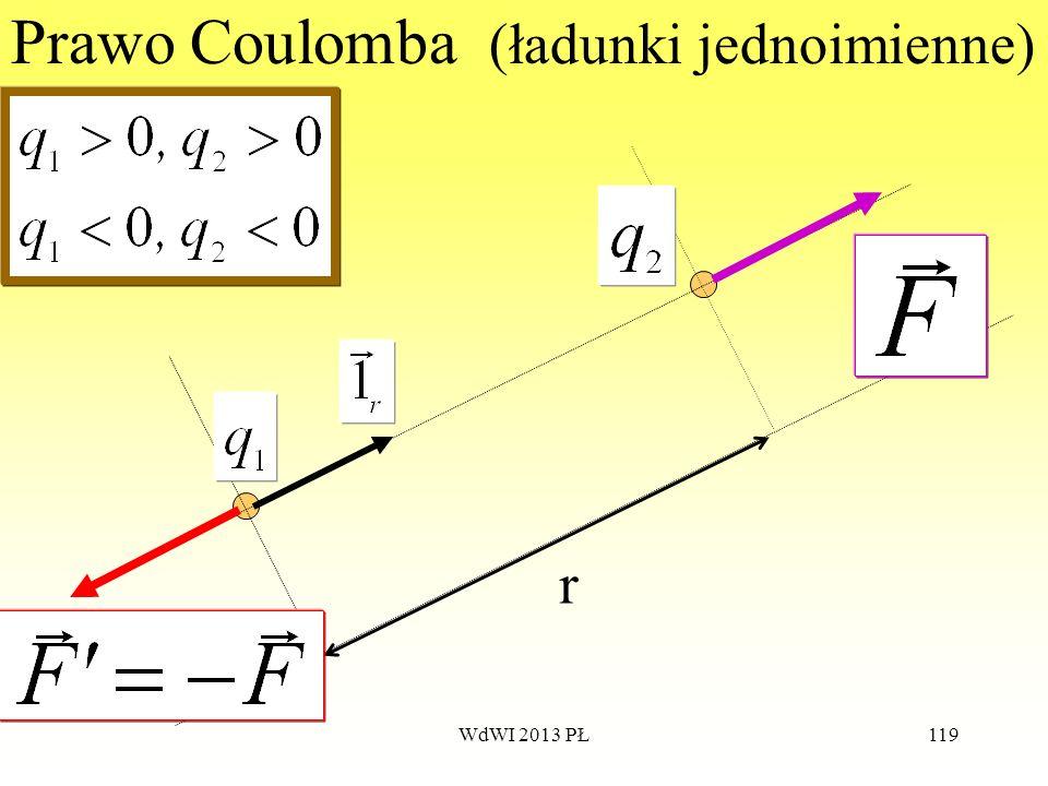 WdWI 2013 PŁ119 Prawo Coulomba (ładunki jednoimienne) r