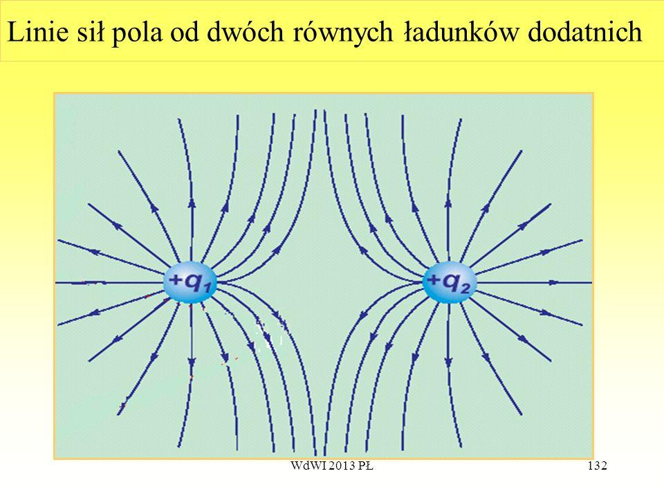 WdWI 2013 PŁ132 Linie sił pola od dwóch równych ładunków dodatnich