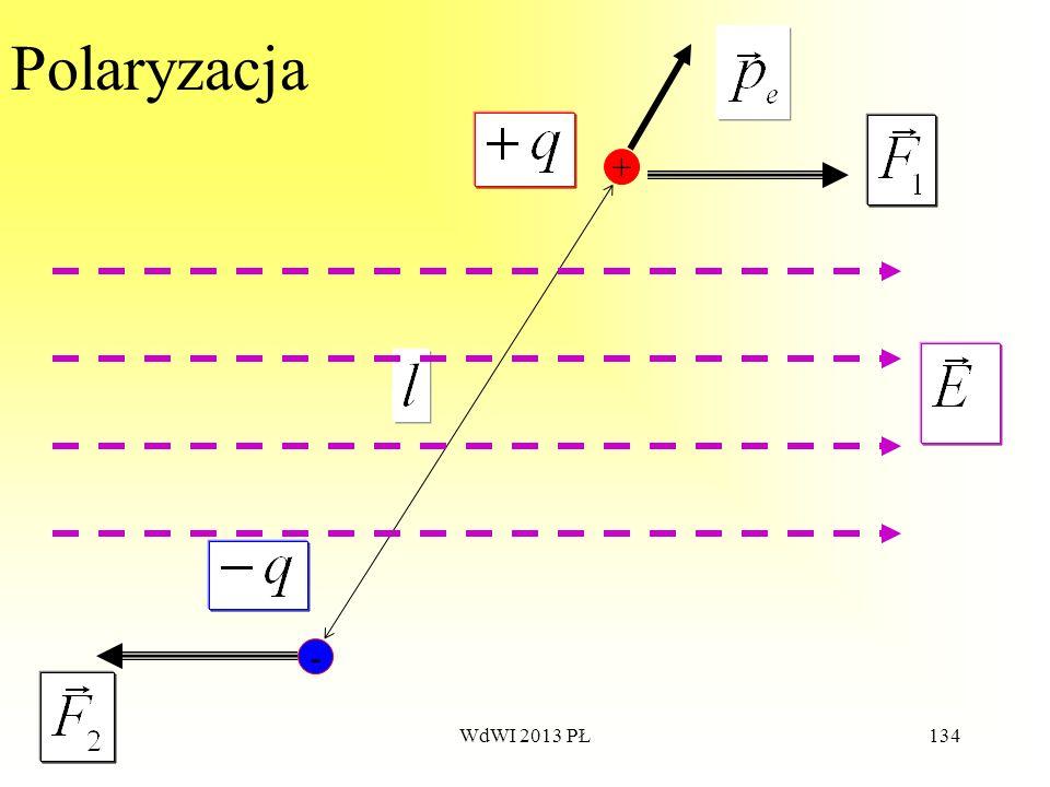 WdWI 2013 PŁ134 Polaryzacja + -