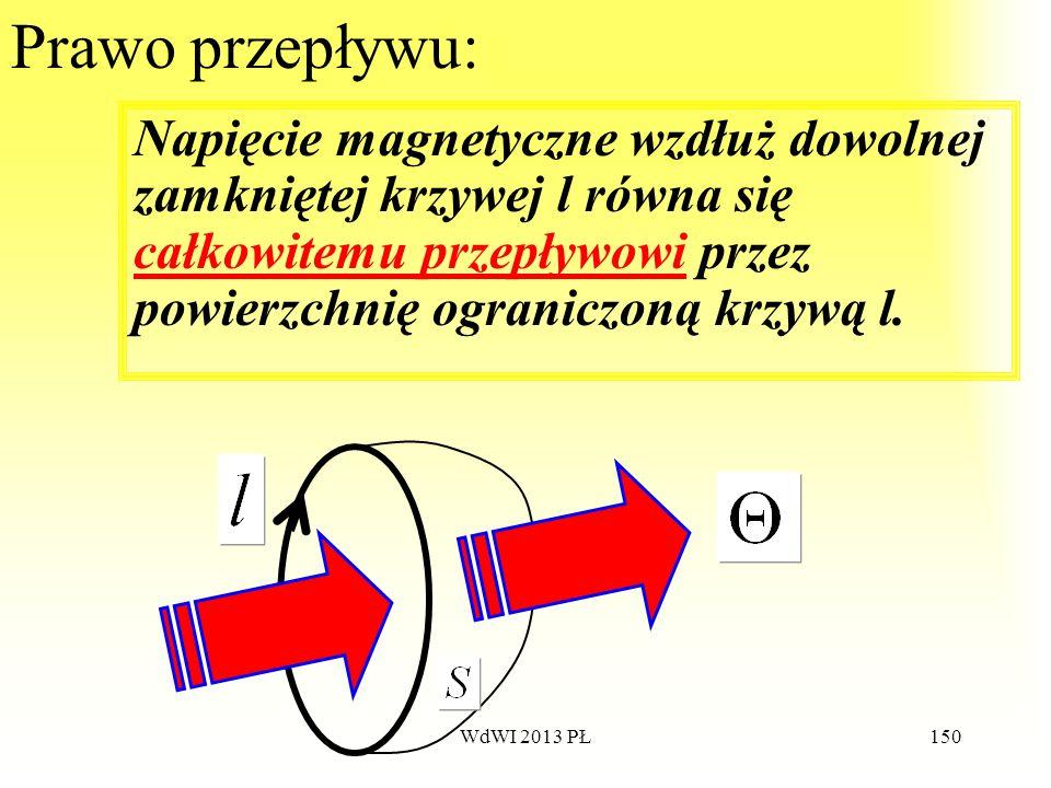 WdWI 2013 PŁ150 Prawo przepływu: Napięcie magnetyczne wzdłuż dowolnej zamkniętej krzywej l równa się całkowitemu przepływowi przez powierzchnię ograni