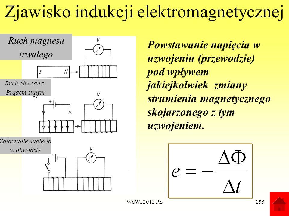 WdWI 2013 PŁ155 Zjawisko indukcji elektromagnetycznej Powstawanie napięcia w uzwojeniu (przewodzie) pod wpływem jakiejkolwiek zmiany strumienia magnet