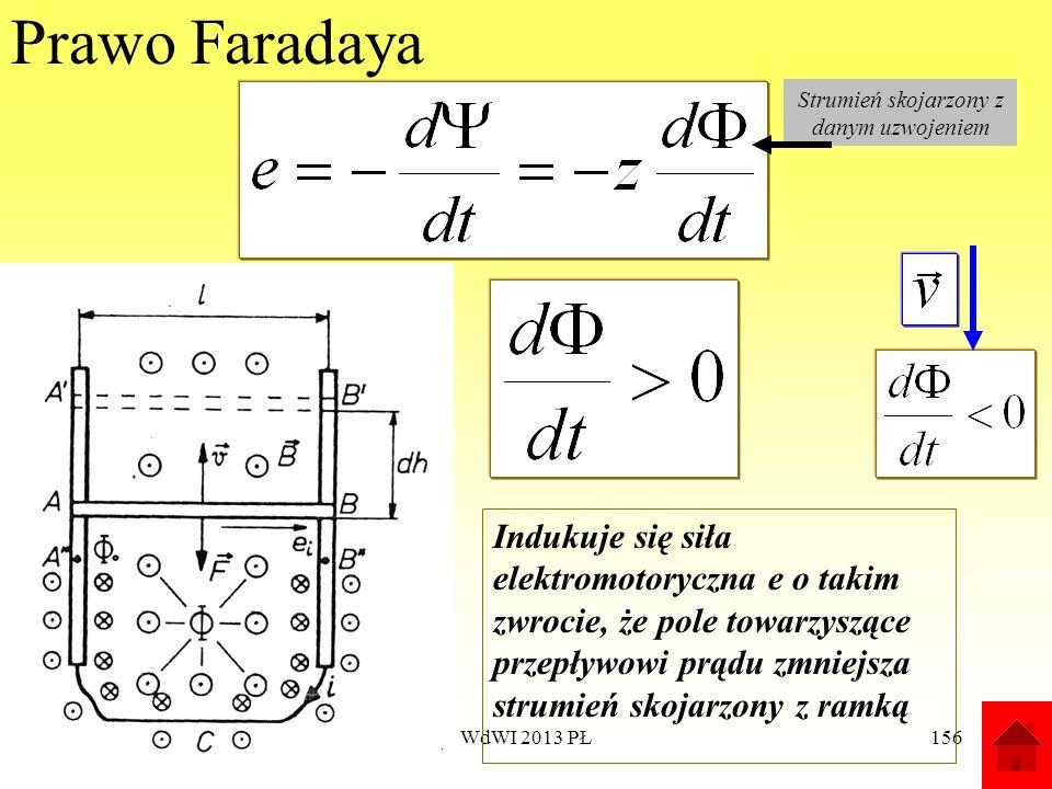 WdWI 2013 PŁ156 Prawo Faradaya Strumień skojarzony z danym uzwojeniem Indukuje się siła elektromotoryczna e o takim zwrocie, że pole towarzyszące prze