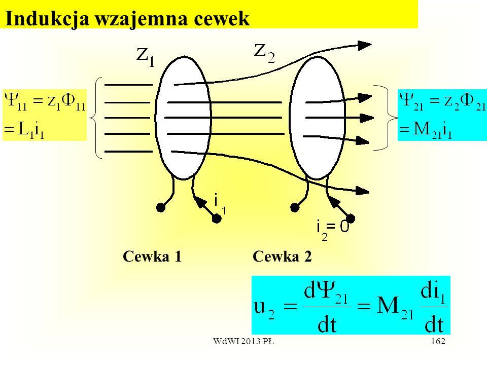 WdWI 2013 PŁ162 Cewka 1Cewka 2 Indukcja wzajemna cewek