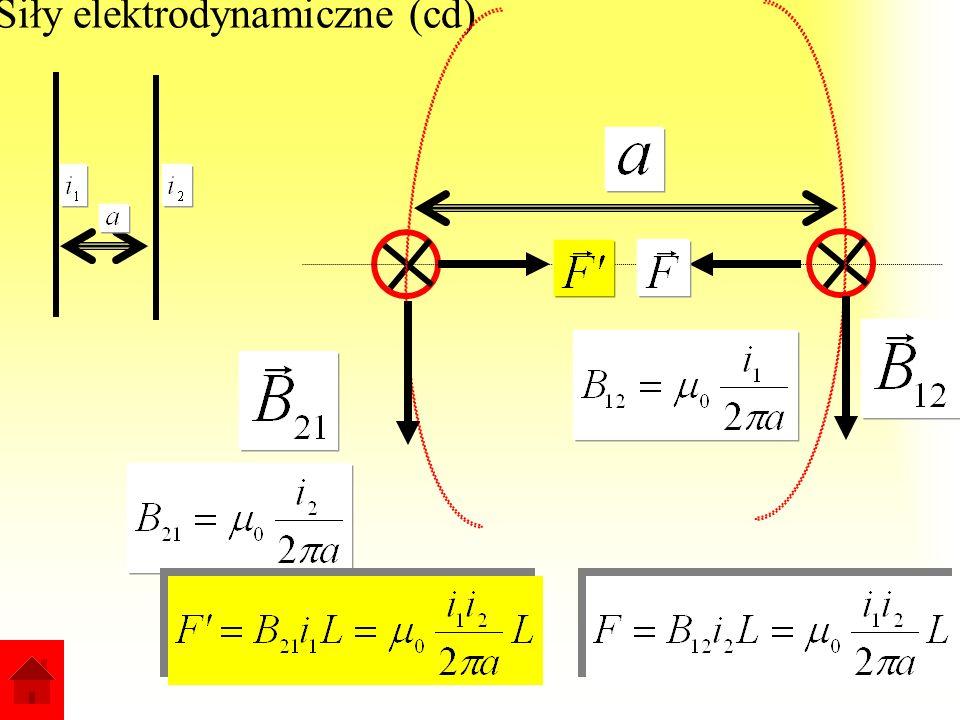 WdWI 2013 PŁ166 Siły elektrodynamiczne (cd)