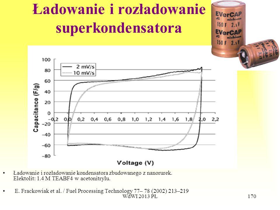 WdWI 2013 PŁ170 Ładowanie i rozładowanie superkondensatora Ładowanie i rozładowanie kondensatora zbudowanego z nanorurek. Elektolit: 1.4 M TEABF4 w ac