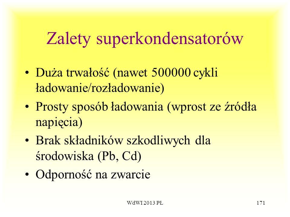 WdWI 2013 PŁ171 Zalety superkondensatorów Duża trwałość (nawet 500000 cykli ładowanie/rozładowanie) Prosty sposób ładowania (wprost ze źródła napięcia