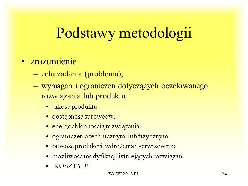 WdWI 2013 PŁ24 Podstawy metodologii zrozumienie –celu zadania (problemu), –wymagań i ograniczeń dotyczących oczekiwanego rozwiązania lub produktu. jak