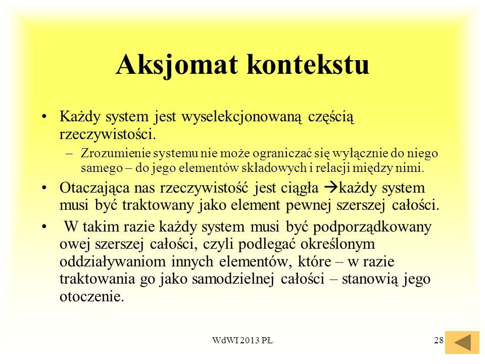 WdWI 2013 PŁ28 Aksjomat kontekstu Każdy system jest wyselekcjonowaną częścią rzeczywistości. –Zrozumienie systemu nie może ograniczać się wyłącznie do
