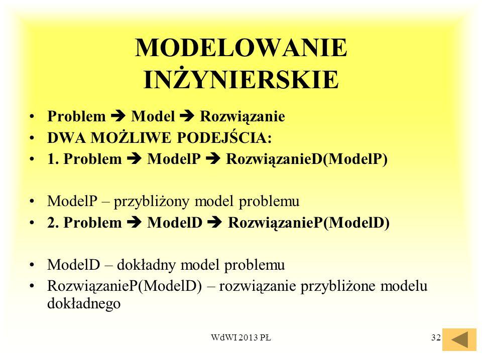 WdWI 2013 PŁ32 MODELOWANIE INŻYNIERSKIE Problem Model Rozwiązanie DWA MOŻLIWE PODEJŚCIA: 1. Problem ModelP RozwiązanieD(ModelP) ModelP – przybliżony m