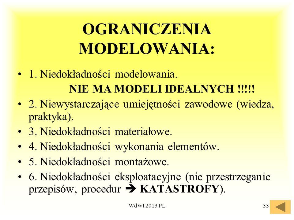 WdWI 2013 PŁ33 OGRANICZENIA MODELOWANIA: 1. Niedokładności modelowania. NIE MA MODELI IDEALNYCH !!!!! 2. Niewystarczające umiejętności zawodowe (wiedz