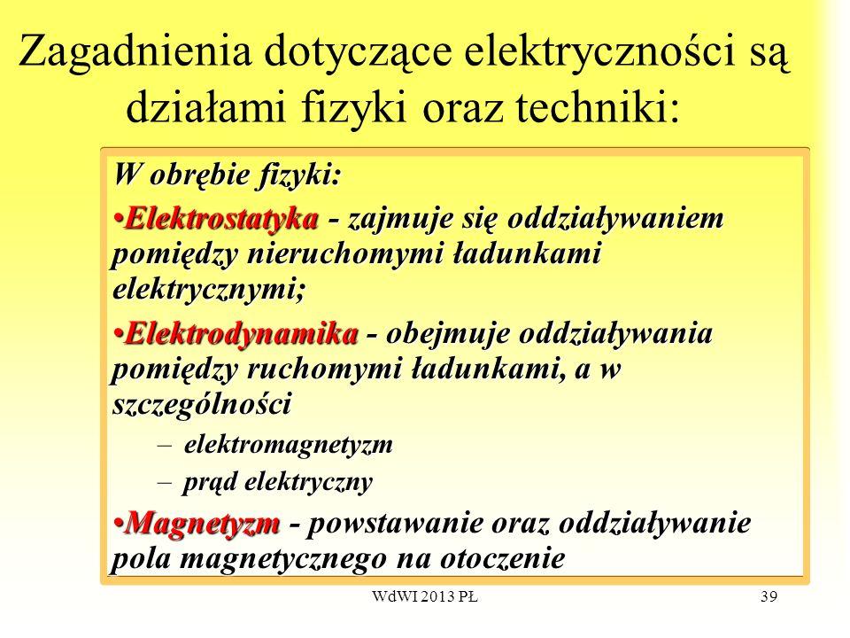 WdWI 2013 PŁ39 Zagadnienia dotyczące elektryczności są działami fizyki oraz techniki:W obrębie fizyki: ElektrostatykaElektrostatyka - zajmuje się oddz