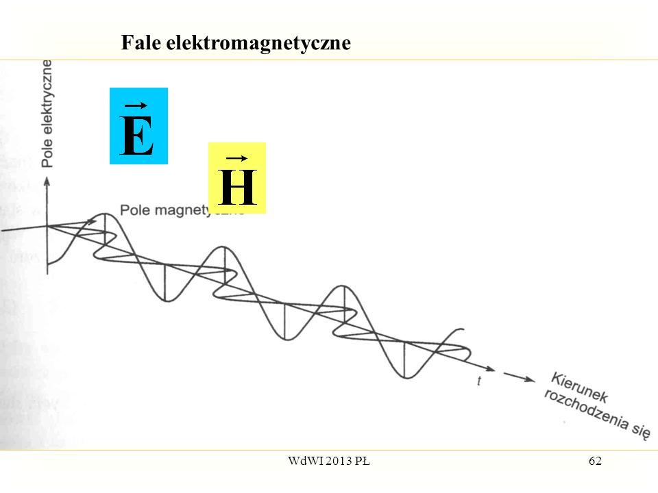 WdWI 2013 PŁ62 Fale elektromagnetyczne