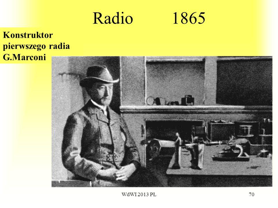 WdWI 2013 PŁ70 Radio 1865 Konstruktor pierwszego radia G.Marconi