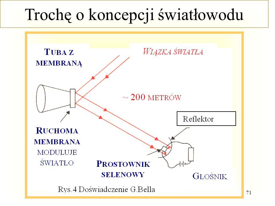 WdWI 2013 PŁ71 Trochę o koncepcji światłowodu