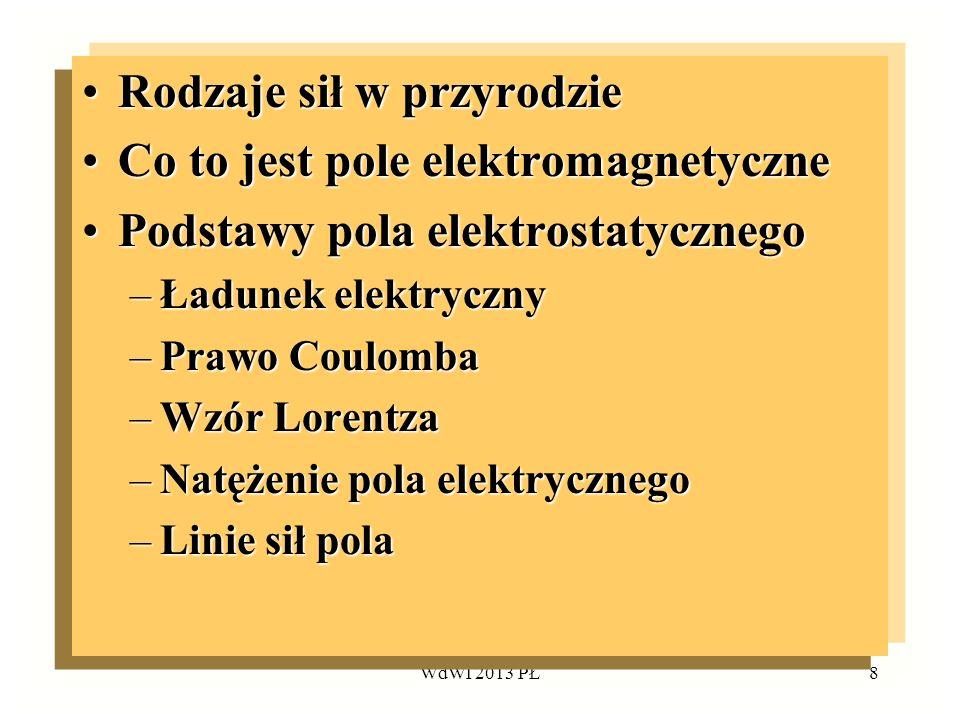 WdWI 2013 PŁ8 Rodzaje sił w przyrodzieRodzaje sił w przyrodzie Co to jest pole elektromagnetyczneCo to jest pole elektromagnetyczne Podstawy pola elek