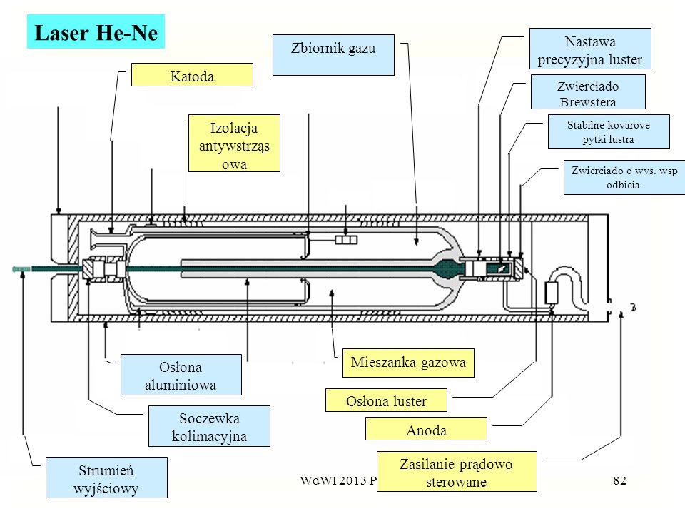 WdWI 2013 PŁ82 Laser He-Ne Nastawa precyzyjna luster Zwierciado Brewstera Stabilne kovarove pytki lustra Zwierciado o wys. wsp odbicia. Zbiornik gazu