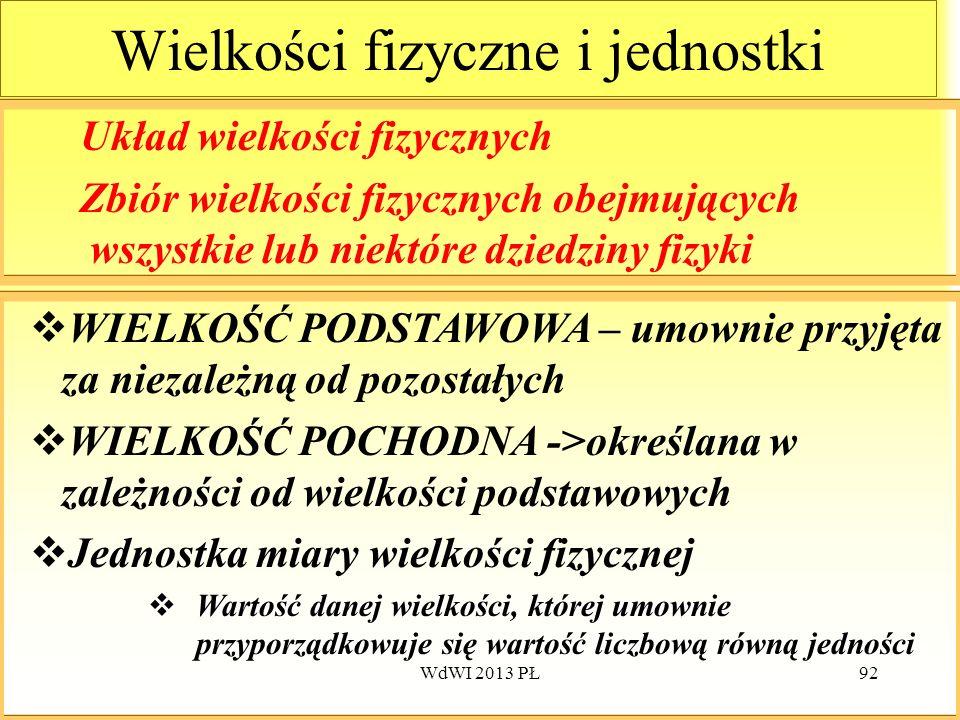 WdWI 2013 PŁ92 Wielkości fizyczne i jednostki Układ wielkości fizycznych Zbiór wielkości fizycznych obejmujących wszystkie lub niektóre dziedziny fizy