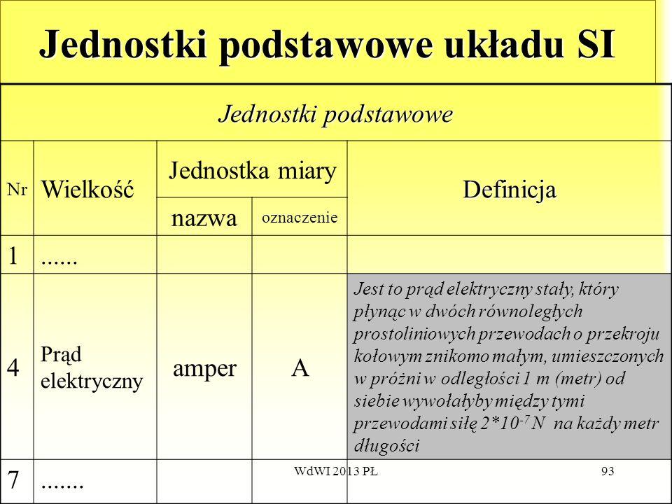 WdWI 2013 PŁ93 Jednostki podstawowe układu SI Jednostki podstawowe Nr Wielkość Jednostka miary Definicja nazwa oznaczenie 1...... 4 Prąd elektryczny a