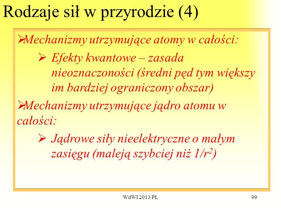 WdWI 2013 PŁ99 Rodzaje sił w przyrodzie (4) Mechanizmy utrzymujące atomy w całości: Efekty kwantowe – zasada nieoznaczoności (średni pęd tym większy i