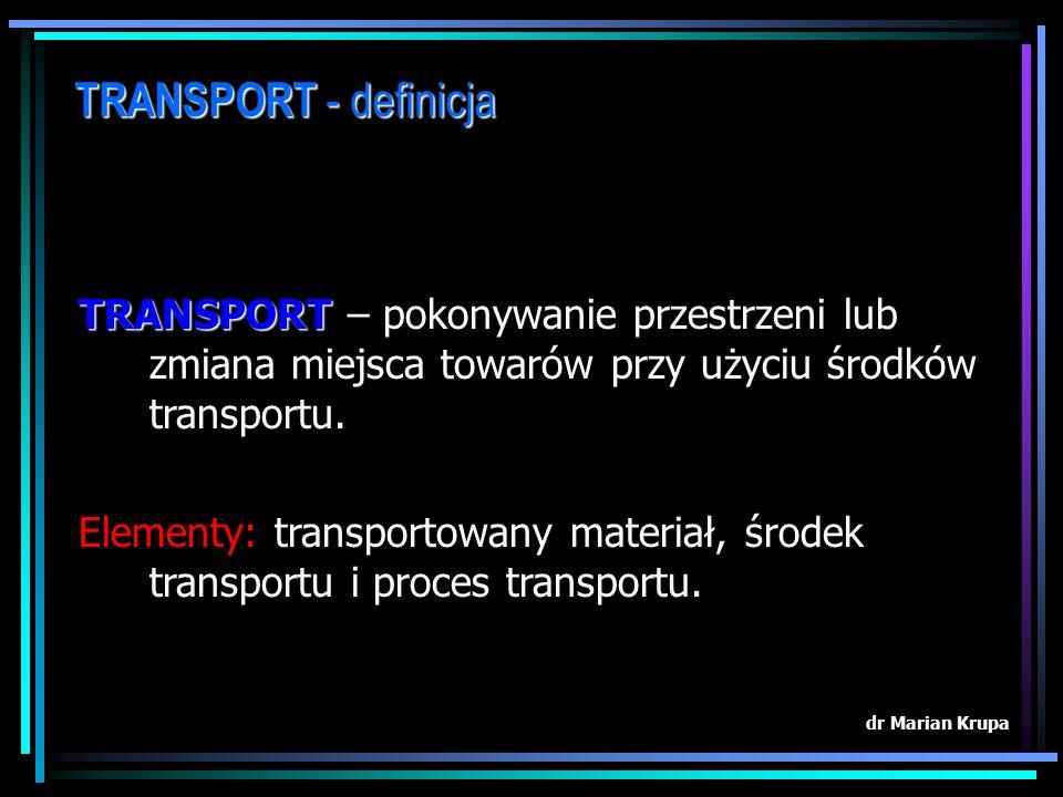 TRANSPORT - definicja TRANSPORT TRANSPORT – pokonywanie przestrzeni lub zmiana miejsca towarów przy użyciu środków transportu.