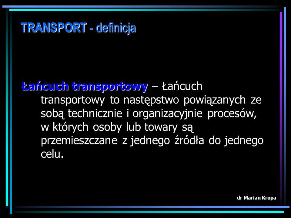 TRANSPORT - definicja Łańcuch transportowy Łańcuch transportowy – Łańcuch transportowy to następstwo powiązanych ze sobą technicznie i organizacyjnie procesów, w których osoby lub towary są przemieszczane z jednego źródła do jednego celu.