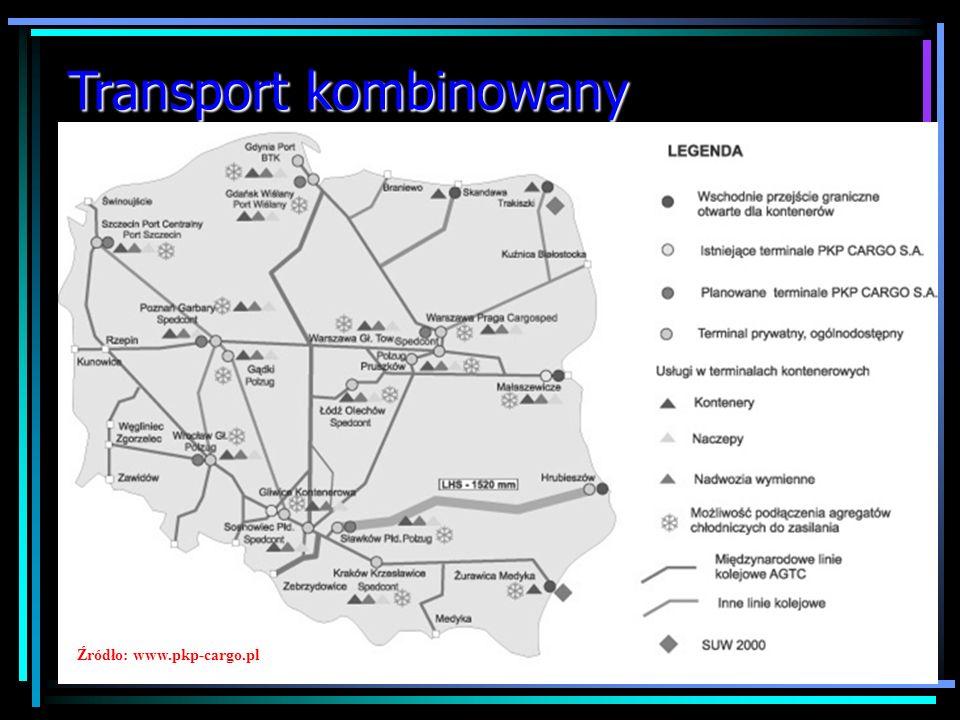 Transport kombinowany Źródło: www.pkp-cargo.pl
