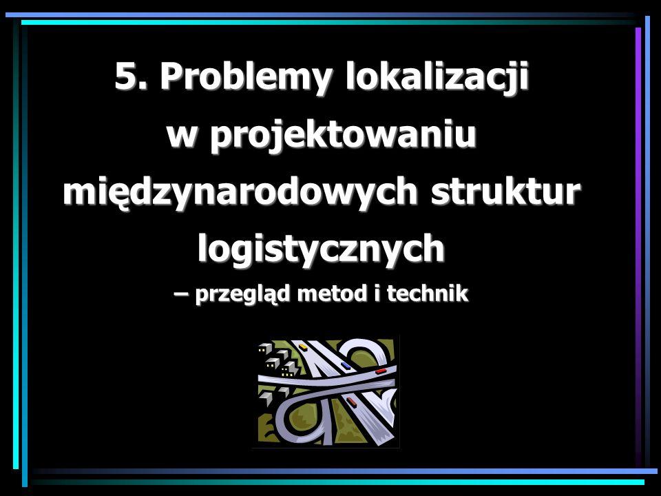 Dylematy decyzyjne – złożoność problemu: 1.Wybór ostatecznej lokalizacji punktu logistycznego jest zagadnieniem złożonym – należy wziąć pod uwagę różne czynniki ilościowe i jakościowe.