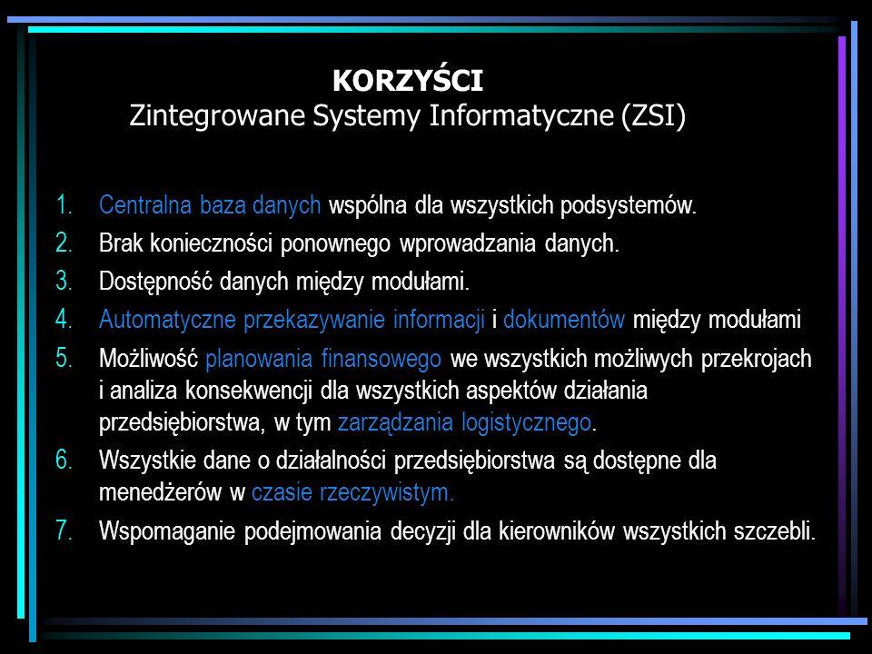 Rozwój systemów informacyjno-decyzyjnych 195019601970198019902000 INTEGRACJA TPS DW DSS EIS ES IMIS / DEM MRP / ERP FI / CO / AM CRM / SCM / HRS E-com