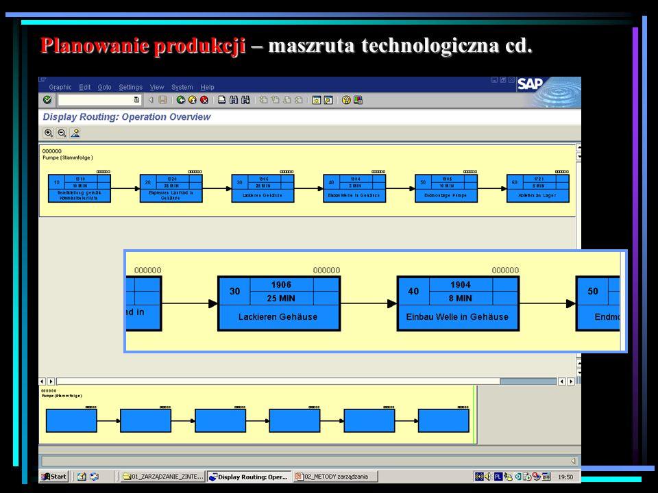 Planowanie produkcji – maszruta technologiczna