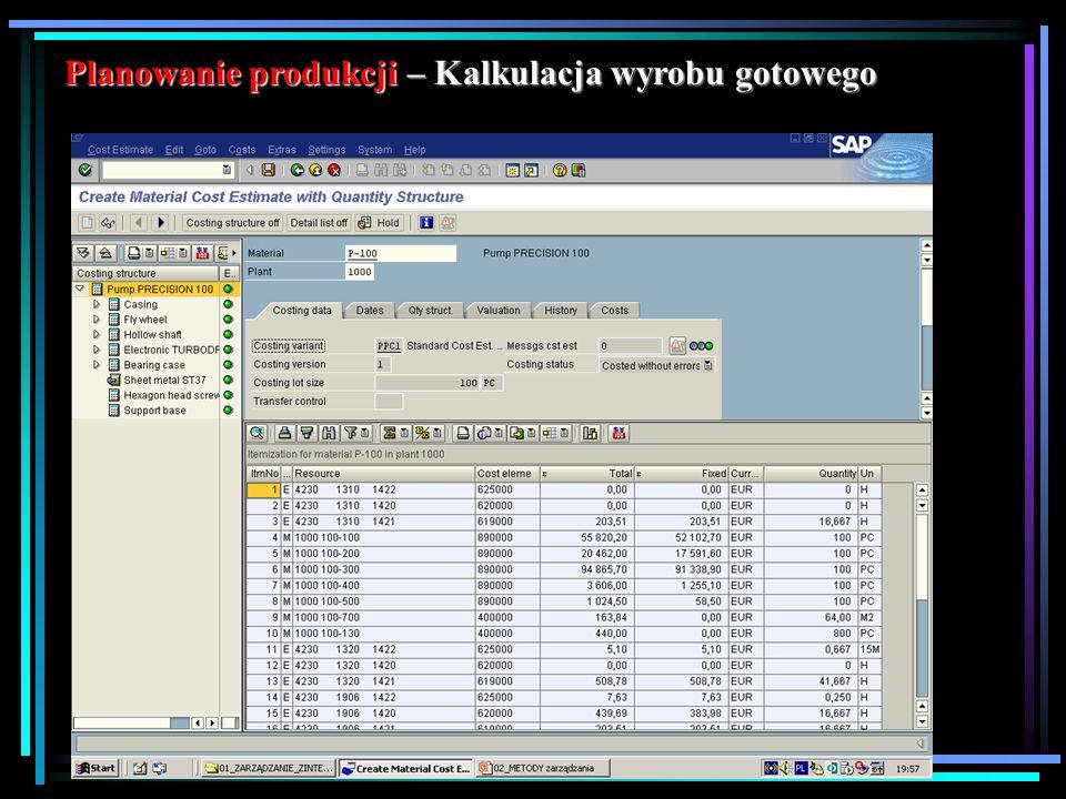 Planowanie produkcji – Zdolności produkcyjne dla wybranego stanowiska roboczego - wykres