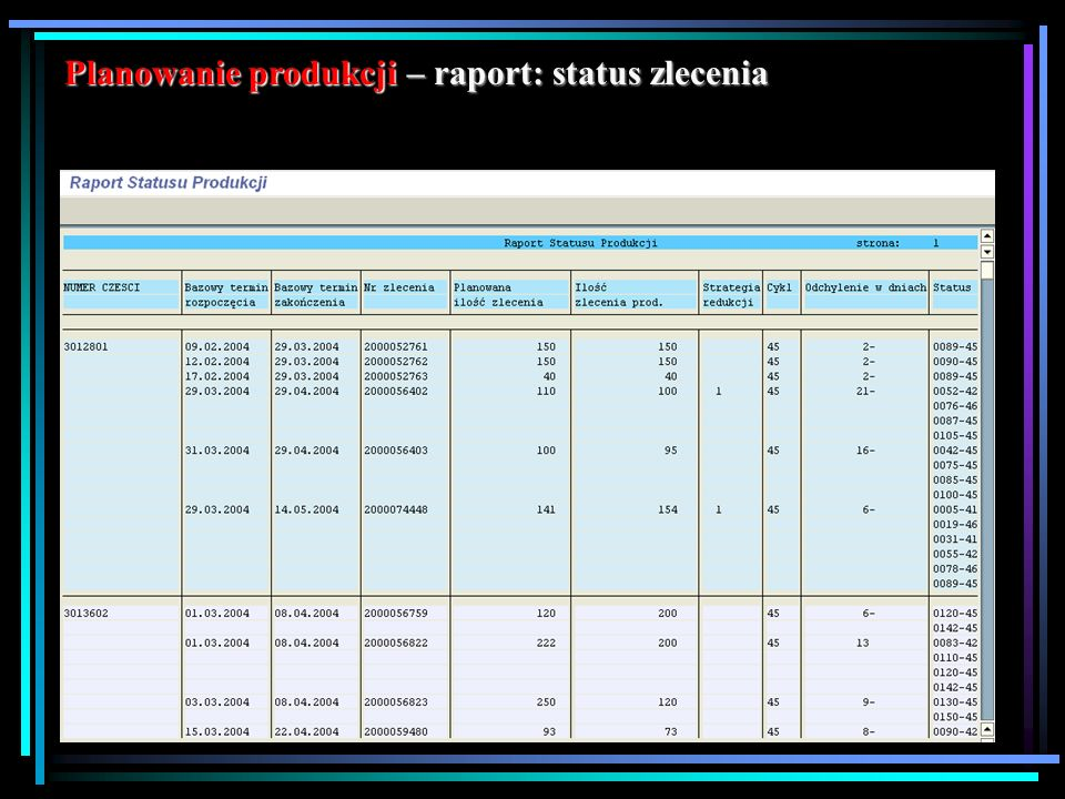 Planowanie produkcji – Kalkulacja wyrobu gotowego