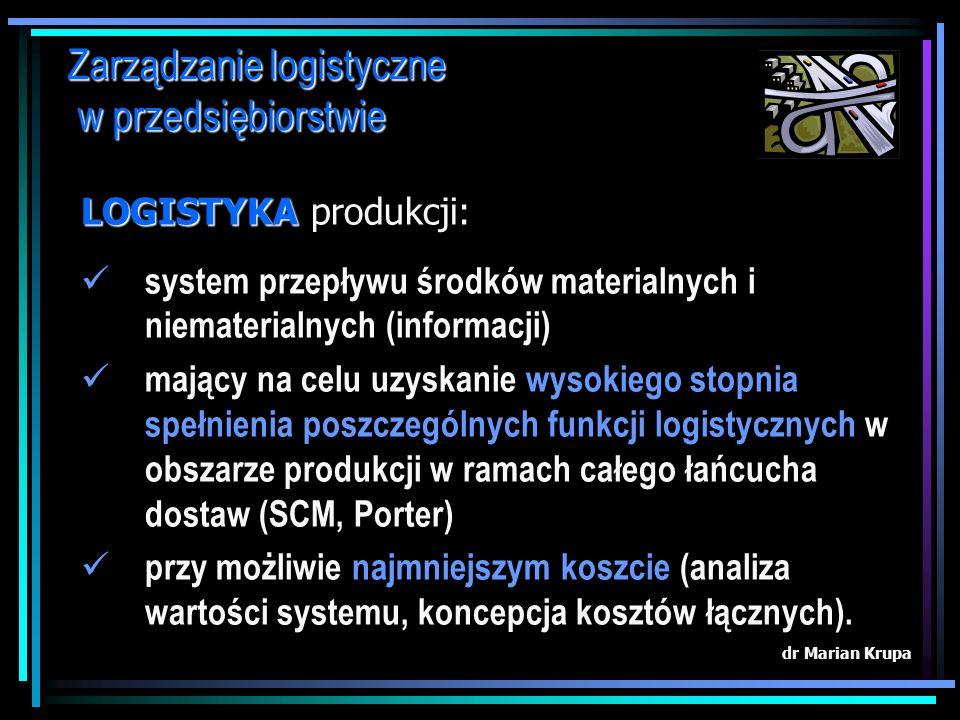 W ramach zintegrowanego systemu zarządzania przedsiębiorstwem wyróżniamy modułowo zorganizowany zintegrowany system informatyczny (ZSI), obsługujący w