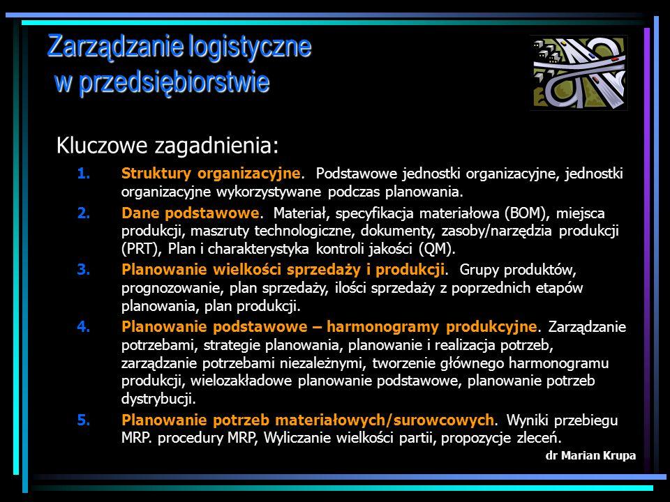 dr Marian Krupa Logistyka wewnątrzzakładowa – zarządzanie produkcja (PP)