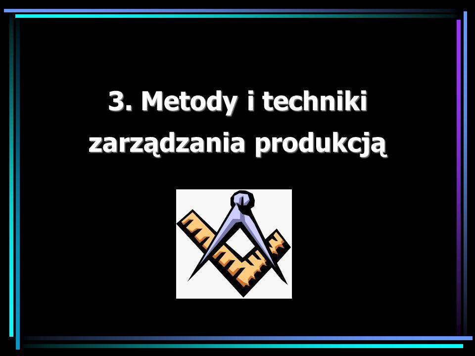 Kluczowe zagadnienia c.d.: 6.Planowanie zdolności produkcyjnych. Dostępne zdolności produkcyjne, harmonogramowanie, zapotrzebowanie na zdolności produ
