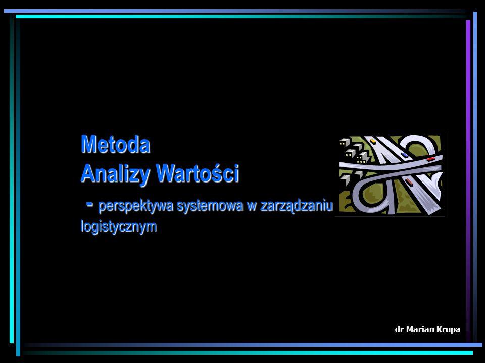 Istota i treść analityczno- diagnostycznej metodyki badania i doskonalenia organizacji i procesów pracy Z. Matyniak, Metody organizowania procesów pra