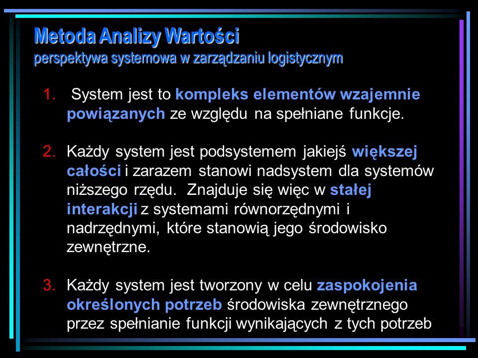 dr Marian Krupa Metoda Analizy Wartości - perspektywa systemowa w zarządzaniu logistycznym