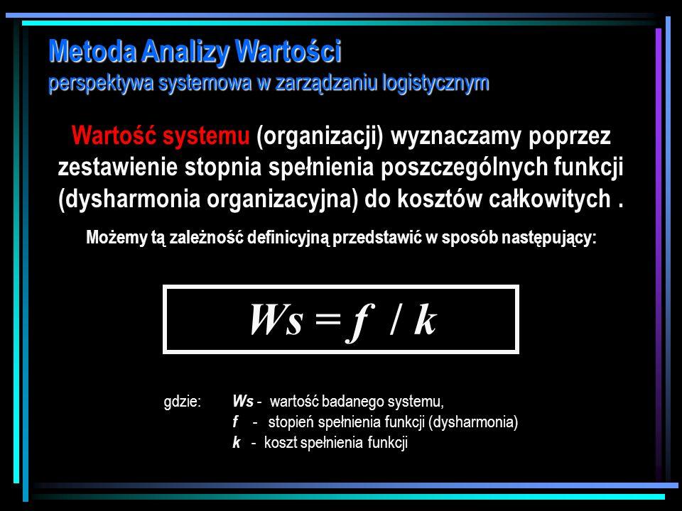 Metoda Analizy Wartości perspektywa systemowa w zarządzaniu logistycznym Podstawową przesłanką (tezą) metody analizy wartości jest poszukiwanie produk