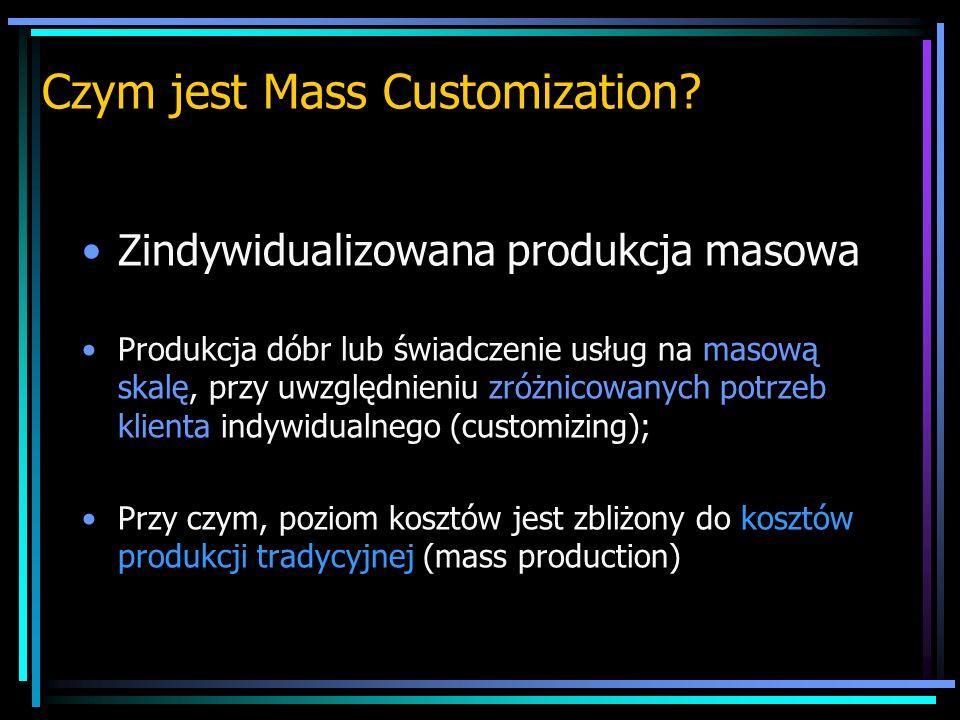 Mass Customization - geneza Koszty utraconej sprzedaży (braku satysfakcji) Koszty produkcji Koszty Łączne Koszty CUSTOMIZATION dr Marian Krupa [Opr. w