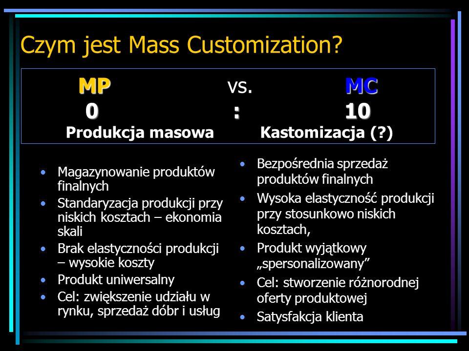 Czym jest Mass Customization? Zindywidualizowana produkcja masowa Produkcja dóbr lub świadczenie usług na masową skalę, przy uwzględnieniu zróżnicowan