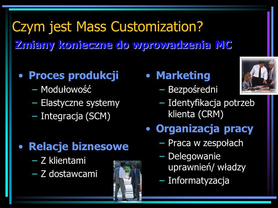 MPMC 0 : 10 MP vs. MC 0 : 10 Produkcja masowa Kastomizacja (?) Magazynowanie produktów finalnych Standaryzacja produkcji przy niskich kosztach – ekono